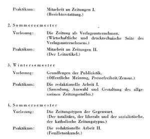 Lehrangebot von Dr. Emil Müller-Büchi